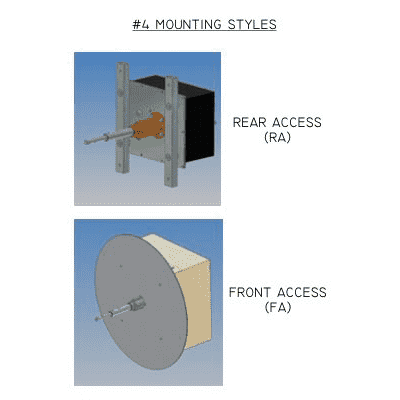 4 Mounting Options